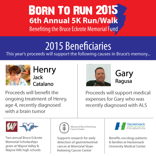 2015-beneficiaries